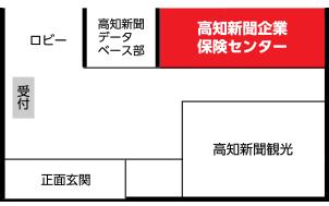 内部MAP